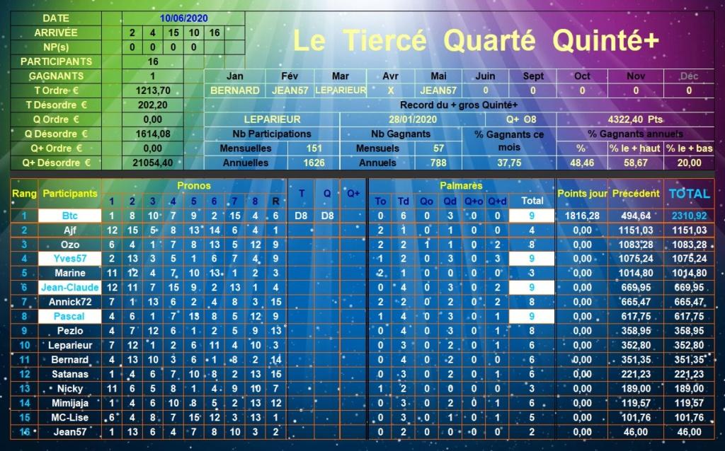 Résultats du Mercredi 10/06/2020 Tqq_d587
