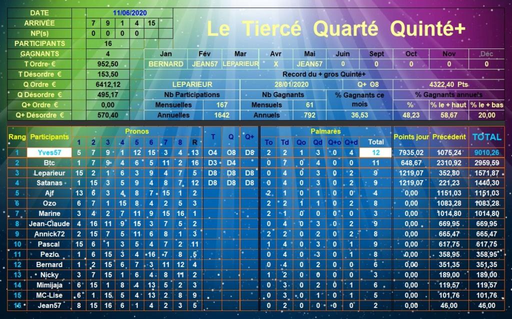 Résultats du Jeudi 11/06/2020 Tqq_d588