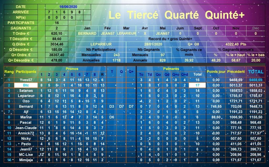 Résultats du Mardi 16/06/2020 Tqq_d593