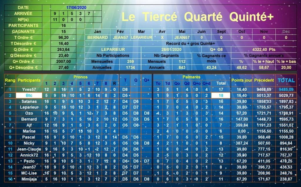 Résultats du Mercredi 17/06/2020 Tqq_d594