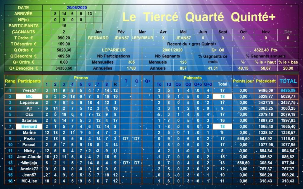 Résultats du Samedi 20/06/2020 Tqq_d597