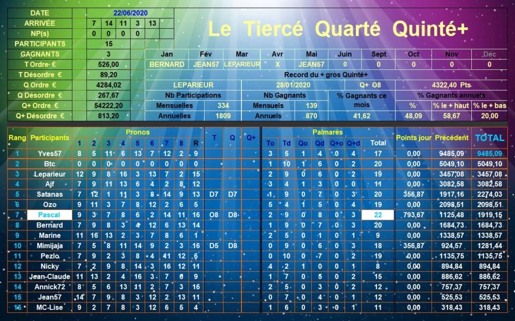 Résultats du Lundi 22/06/2020 Tqq_d599