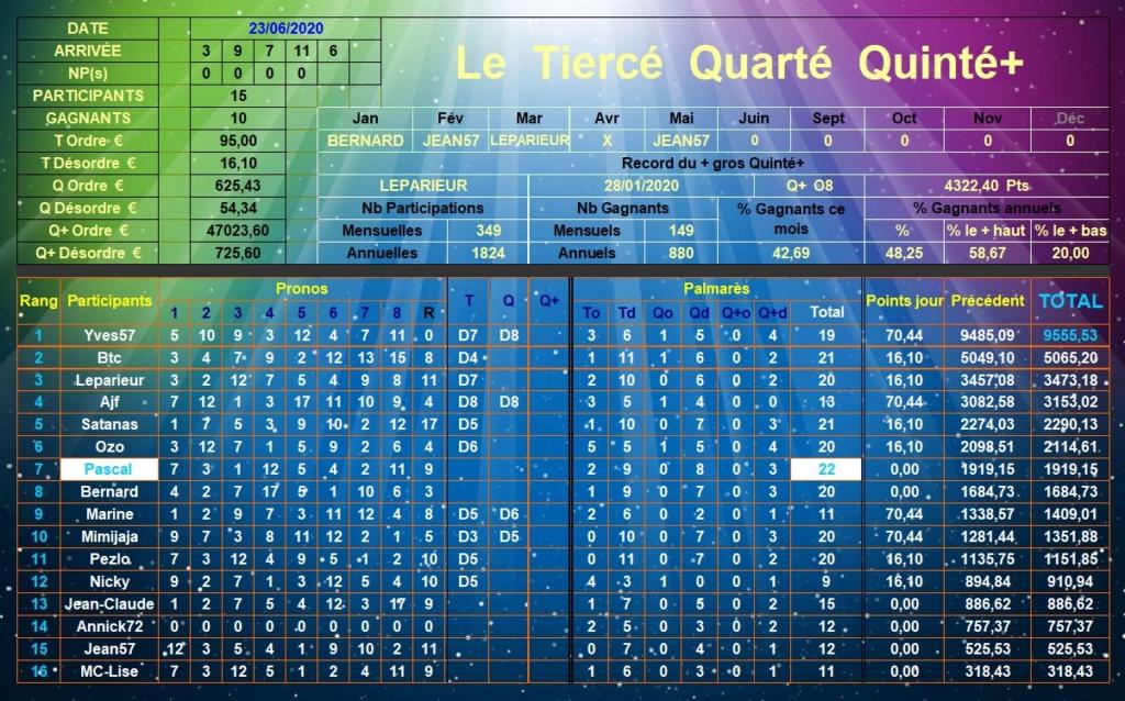 Résultats du Mardi 23/06/2020 Tqq_d600