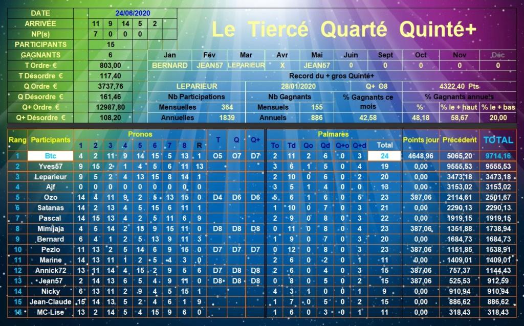 Résultats du Mercredi 24/06/2020 Tqq_d601