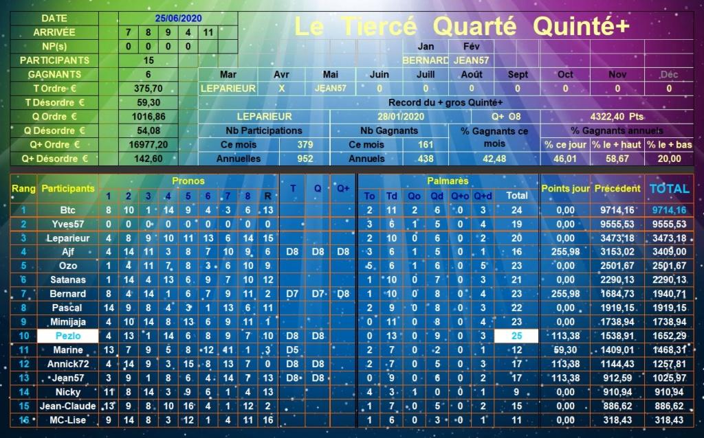 Résultats du Jeudi 25/06/2020 Tqq_d602