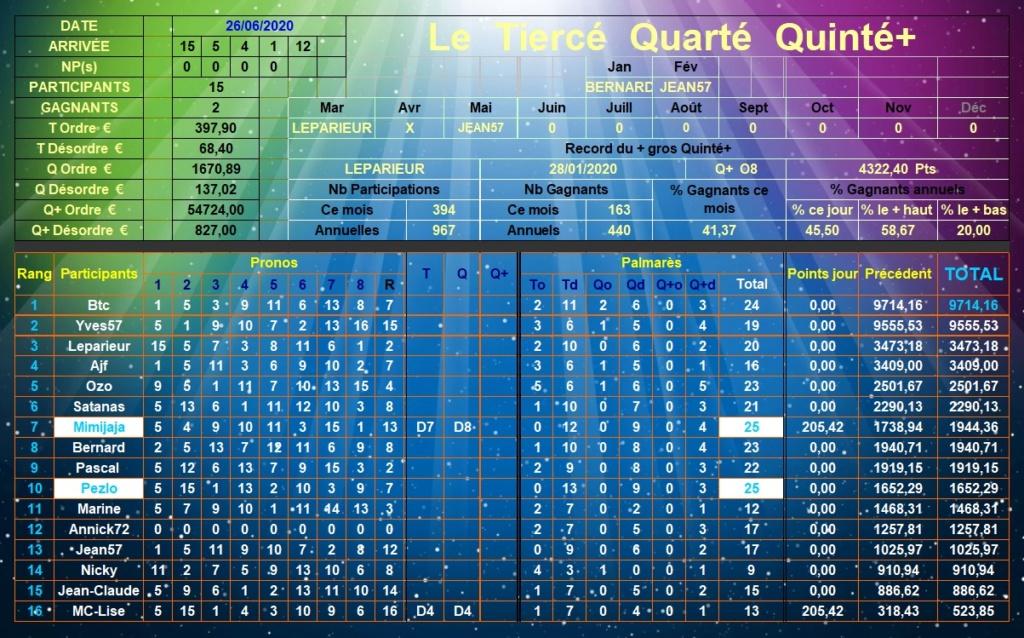 Résultats du Vendredi 26/06/2020 Tqq_d603