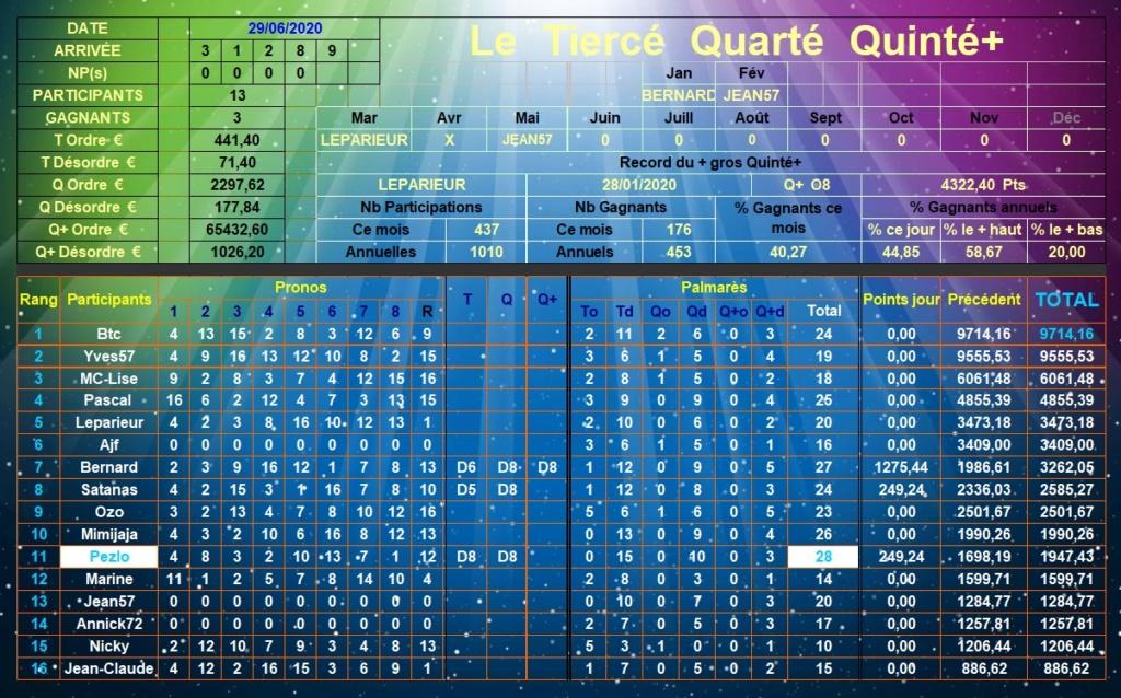 Résultats du Lundi 29/06/2020 Tqq_d606