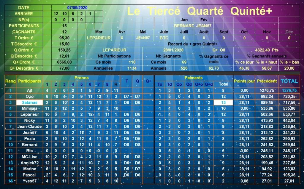 Résultats du Lundi 07/09/2020 Tqq_d614