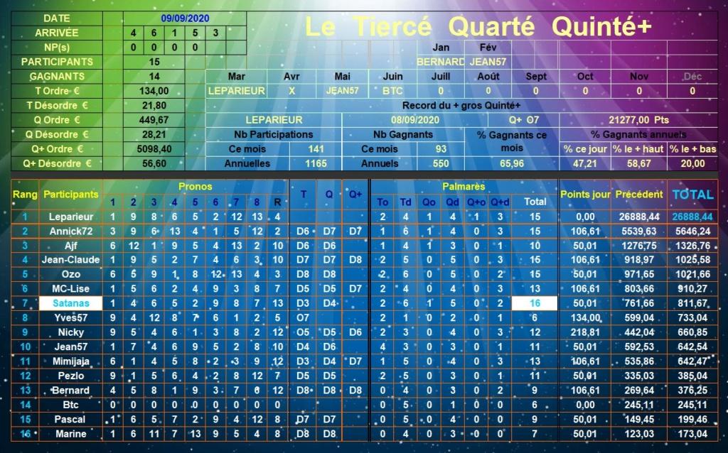 Résultats du Mercredi 09/09/2020 Tqq_d616