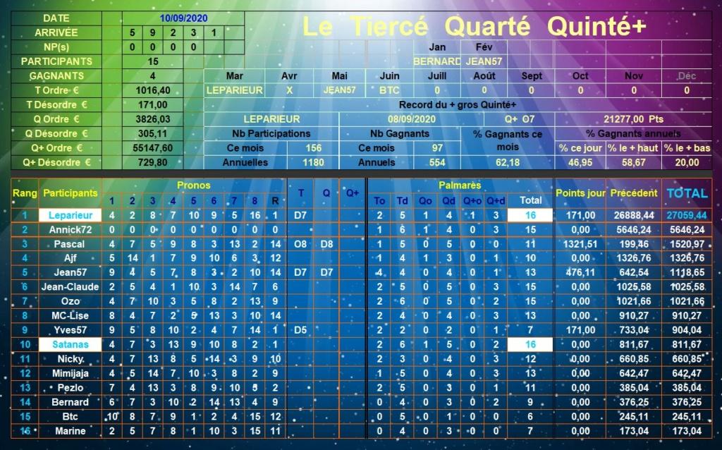 Résultats du Jeudi 10/09/2020 Tqq_d617