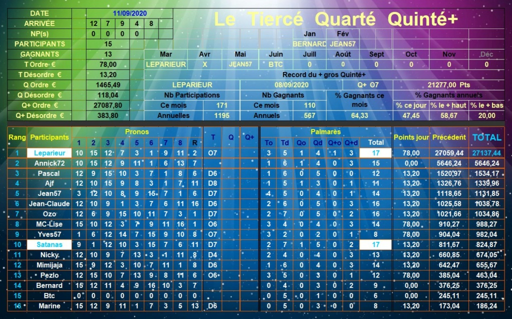 Résultats du Vendredi 11/09/2020 Tqq_d618