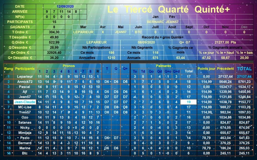 Résultats du Samedi 12/09/2020 Tqq_d619