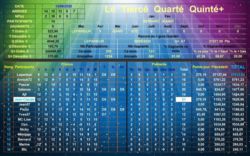 Résultats du Dimanche 13/09/2020 Tqq_d620