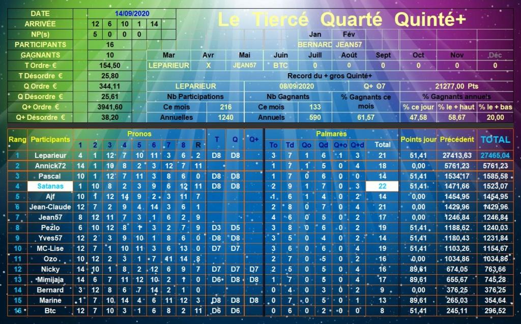 Résultats du Lundi 14/09/2020 Tqq_d621