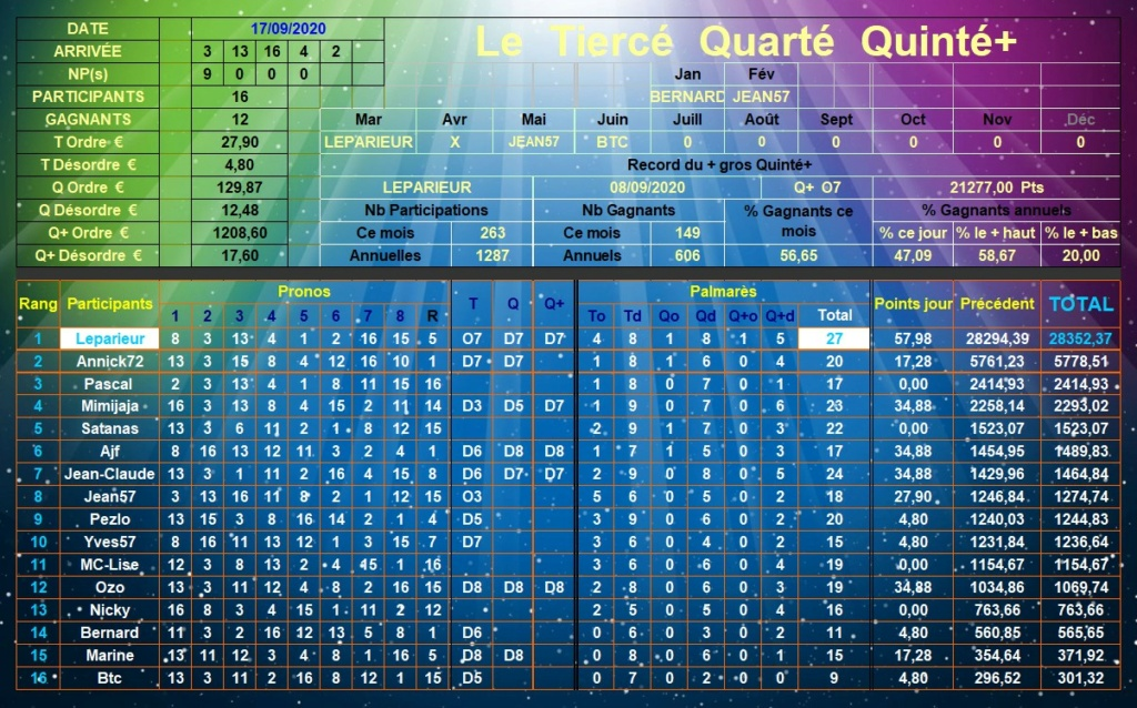 Résultats du Jeudi 17/09/2020 Tqq_d624