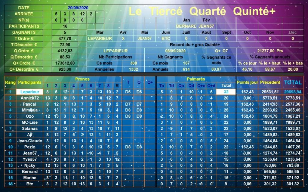 Résultats du Dimanche 20/09/2020 Tqq_d627