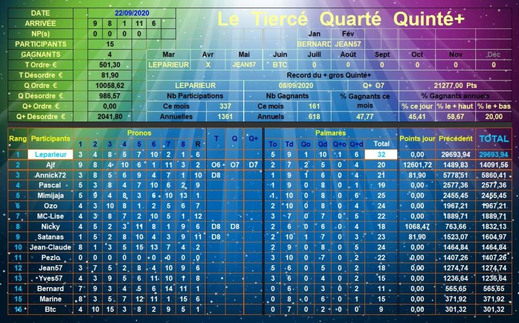 Résultats du Mardi 22/09/2020 Tqq_d629