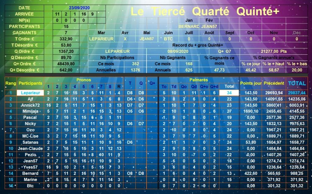Résultats du Mercredi 23/09/2020 Tqq_d630