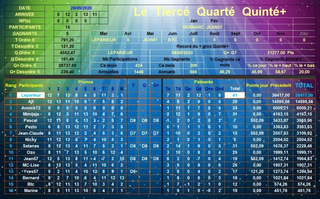 Résultats du Lundi 28/09/2020 Tqq_d635
