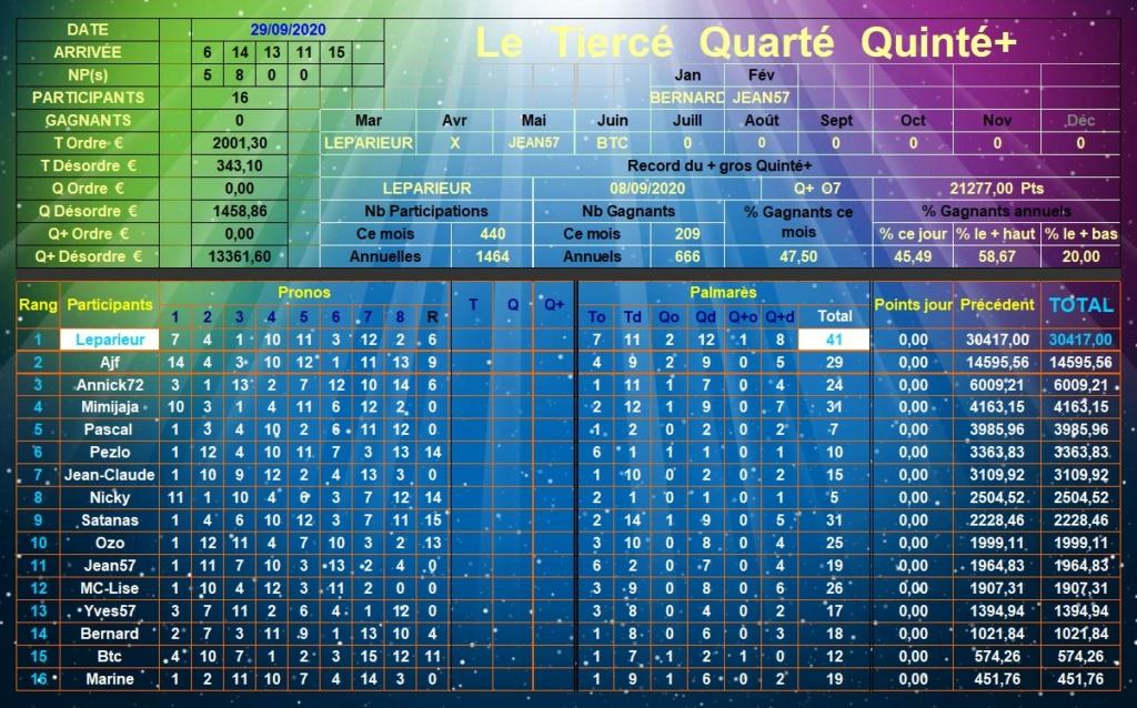 Résultats du Mardi 29/09/2020 Tqq_d636