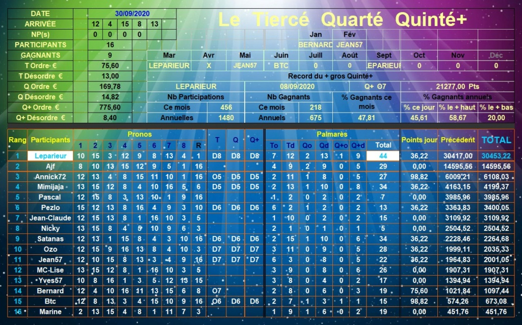 Résultats du 30/09/2020 - CLT FINAL SEPTEMBRE   Tqq_d637