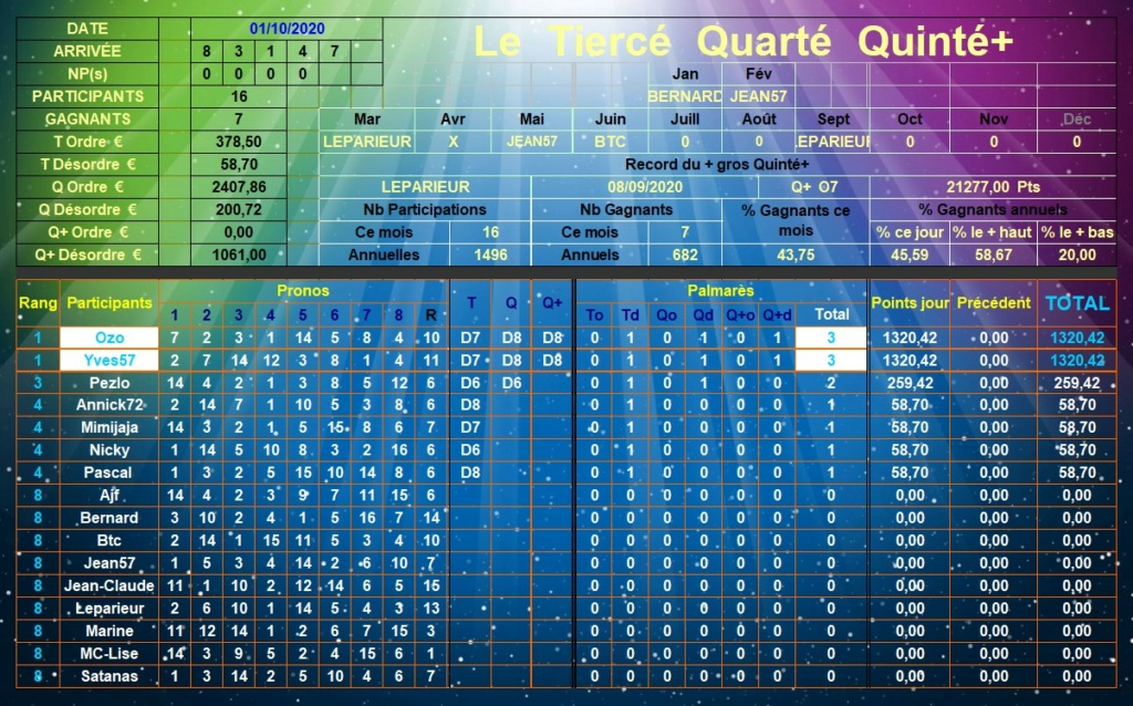 Résultats du Jeudi 01/10/2020 Tqq_d638