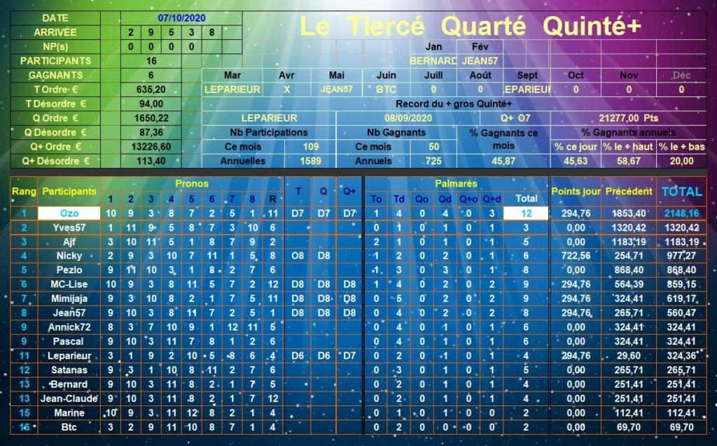 Résultats du Mercredi 07/10/2020 Tqq_d644
