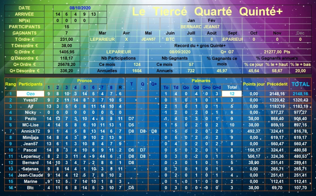 Résultats du Jeudi 08/10/2020 Tqq_d645