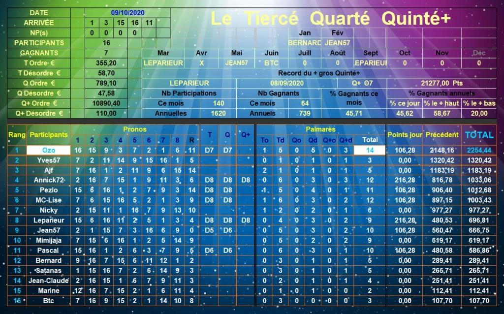 Résultats du Vendredi 09/10/2020 Tqq_d646