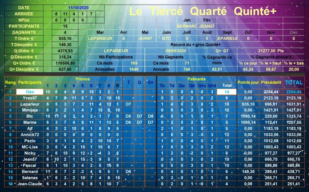 Résultats du Dimanche 11/10/2020 Tqq_d648