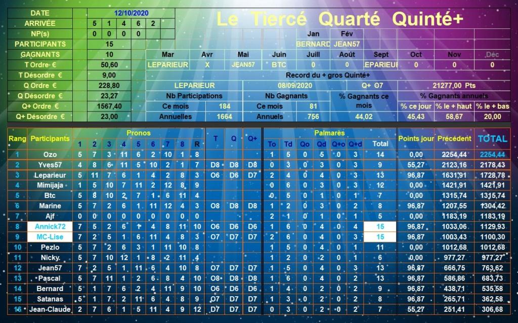 Résultats du Lundi 12/10/2020 Tqq_d649