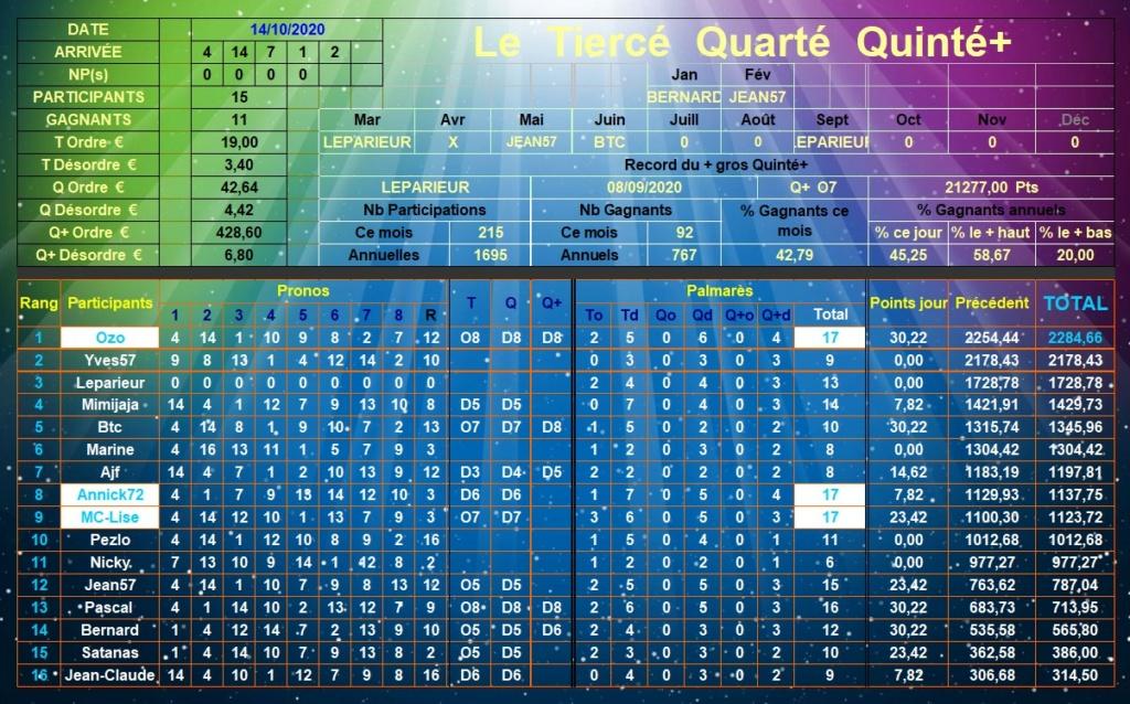 Résultats du Mercredi 14/10/2020 Tqq_d653