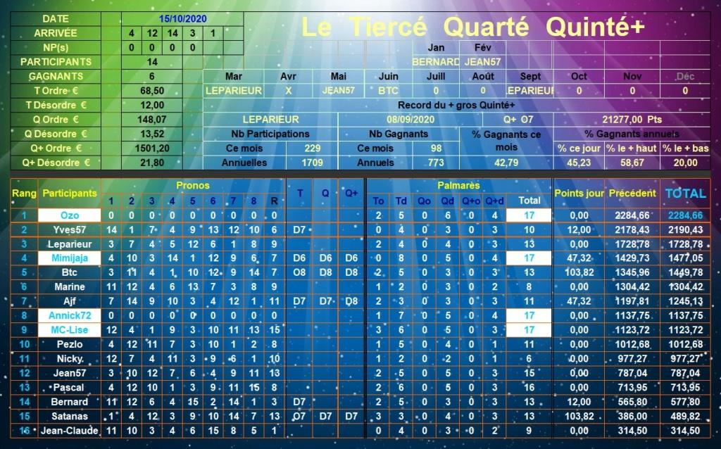 Résultats du Jeudi 15/10/2020 Tqq_d654