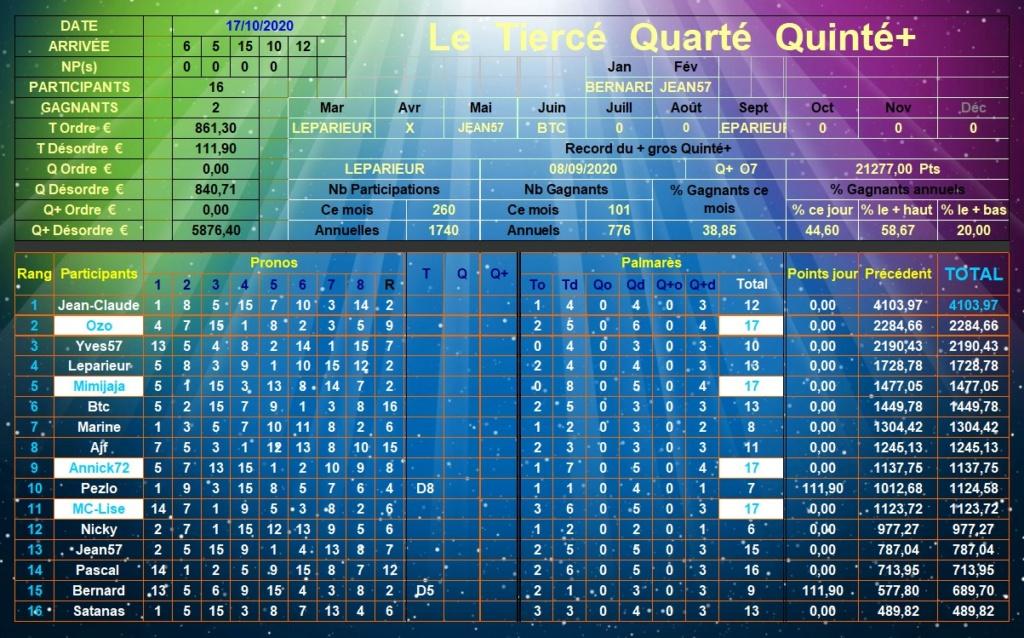 Résultats du Samedi 17/10/2020 Tqq_d656