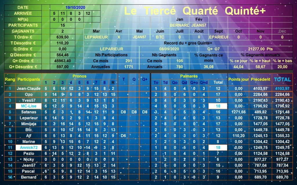 Résultats du Lundi 19/10/2020 Tqq_d658
