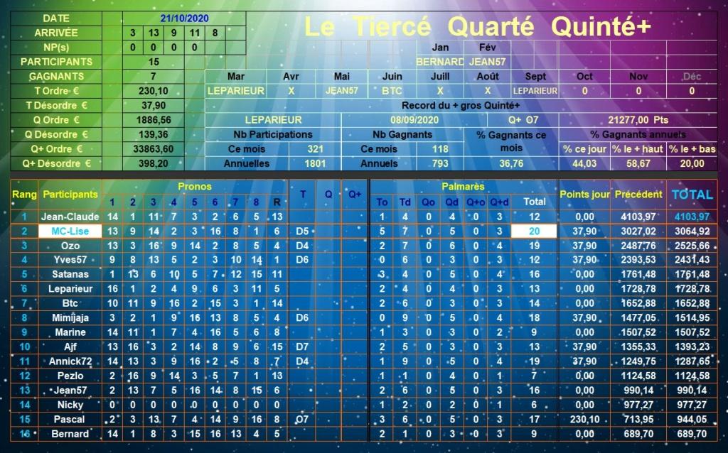 Résultats du Mercredi 21/10/2020 Tqq_d660