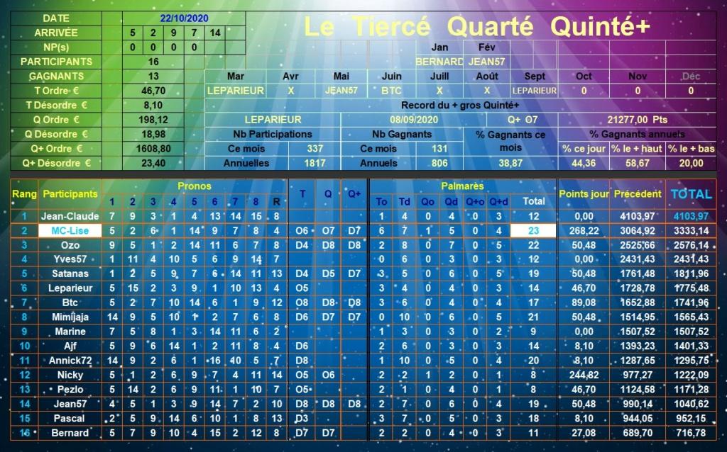 Résultats du Jeudi 22/10/2020 Tqq_d661