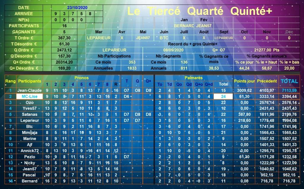 Résultats du Vendredi 23/10/2020 Tqq_d662
