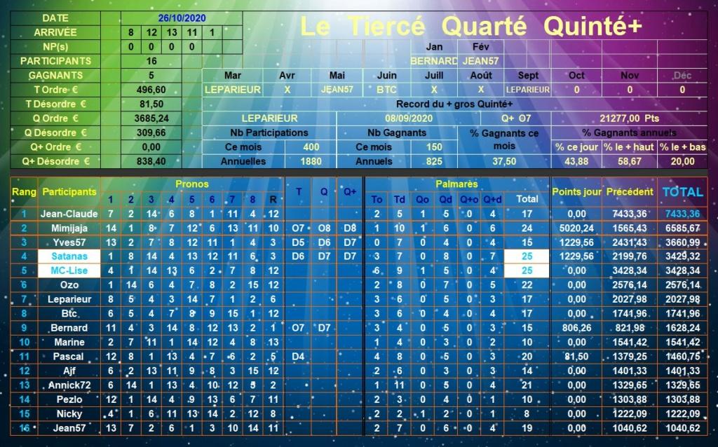 Résultats du Lundi 26/10/2020 Tqq_d665