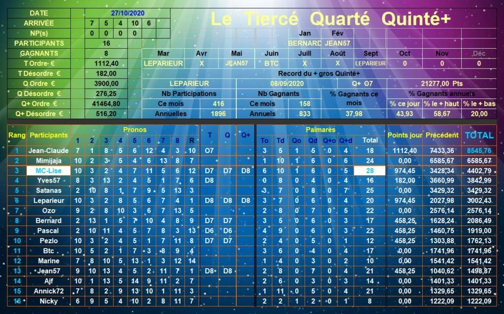 Résultats du Mardi 27/10/2020 Tqq_d666