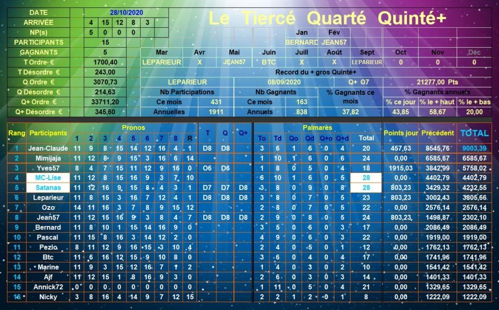 Résultats du Mercredi 28/10/2020 Tqq_d667
