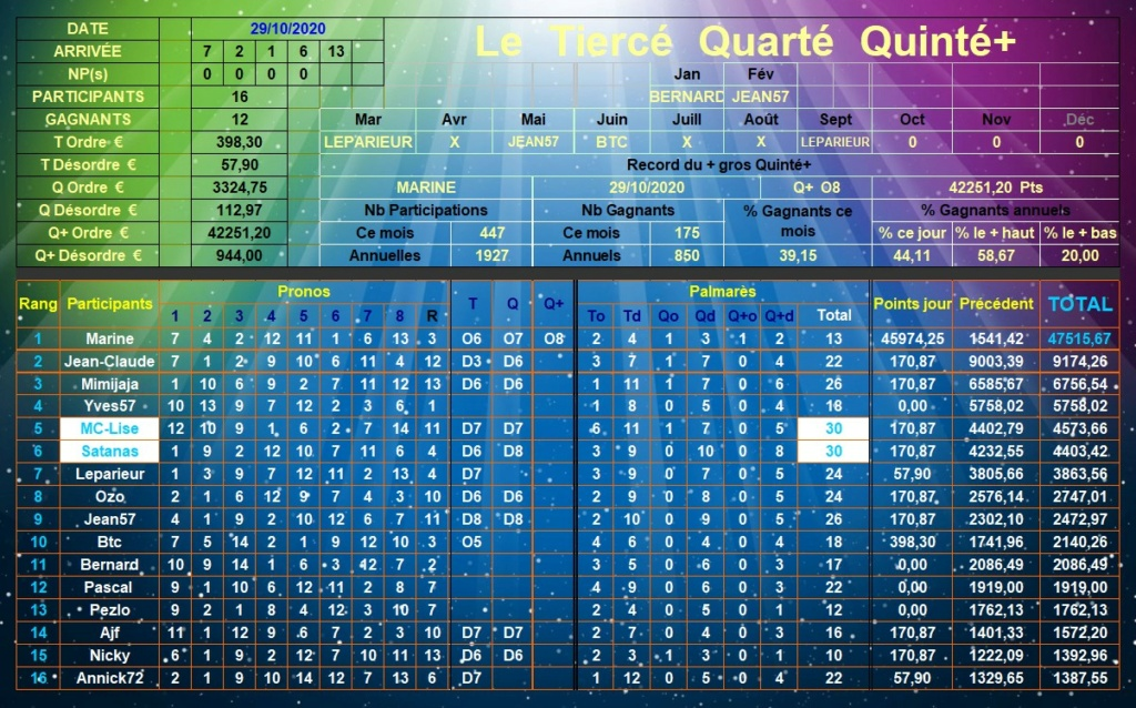 Résultats du Jeudi 29/10/2020 Tqq_d668