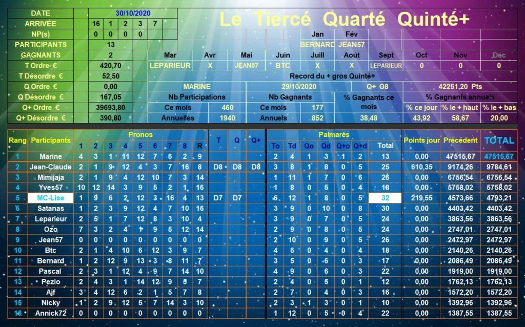 Résultats du Vendredi 30/10/2020 Tqq_d670