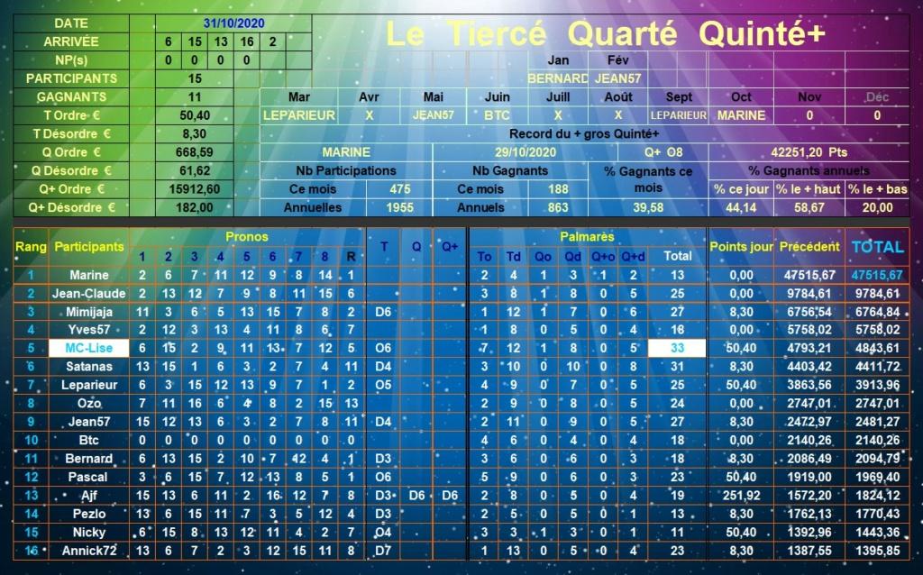 Résultats du 31/10/2020 - CLT FINAL OCTOBRE Tqq_d671