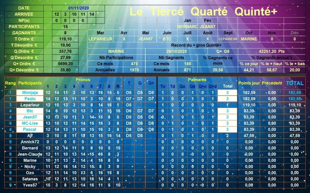 Résultats du Dimanche 01/11/2020 Tqq_d672