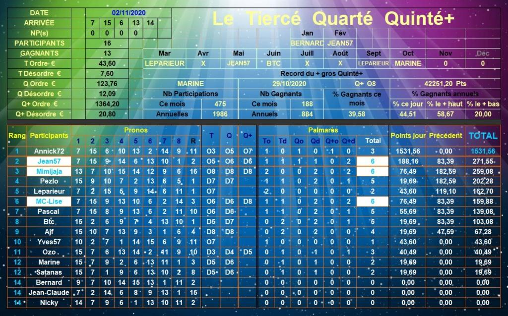 Résultats du Lundi 02/11/2020 Tqq_d673