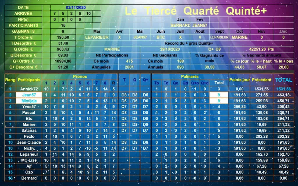 Résultats du Mardi 03/11/2020 Tqq_d674
