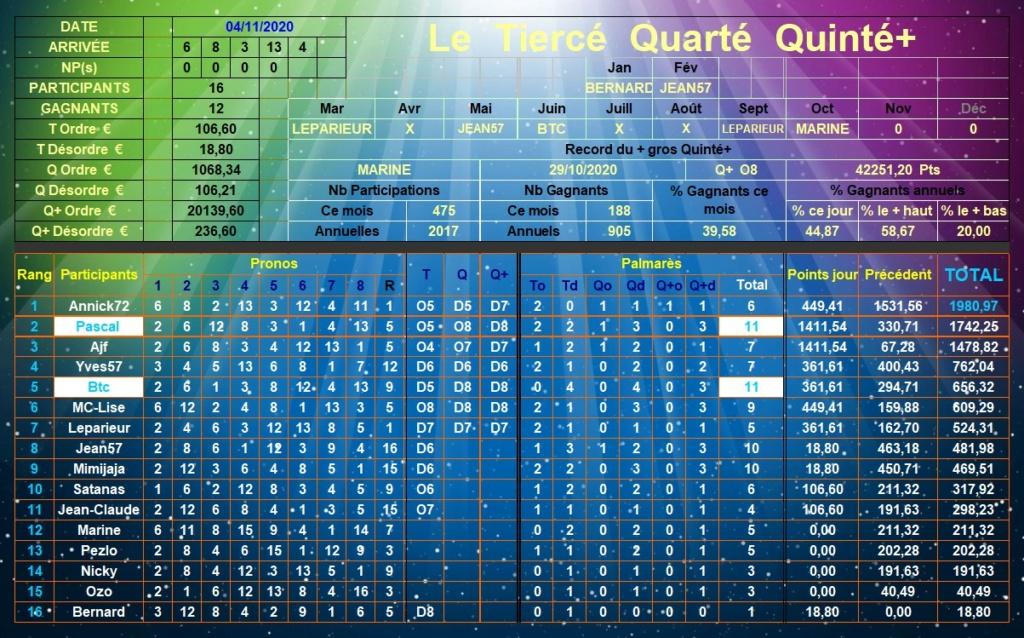 Résultats du Mercredi 04/11/2020 Tqq_d675