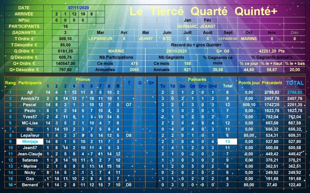 Résultats du Samedi 07/11/2020 Tqq_d678