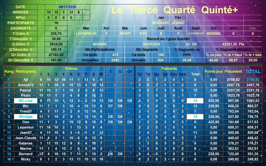 Résultats du Dimanche 08/11/2020 Tqq_d679
